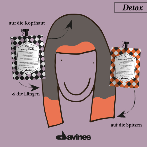 DAV-MULTI-MASKING-TREATMENT DETOX